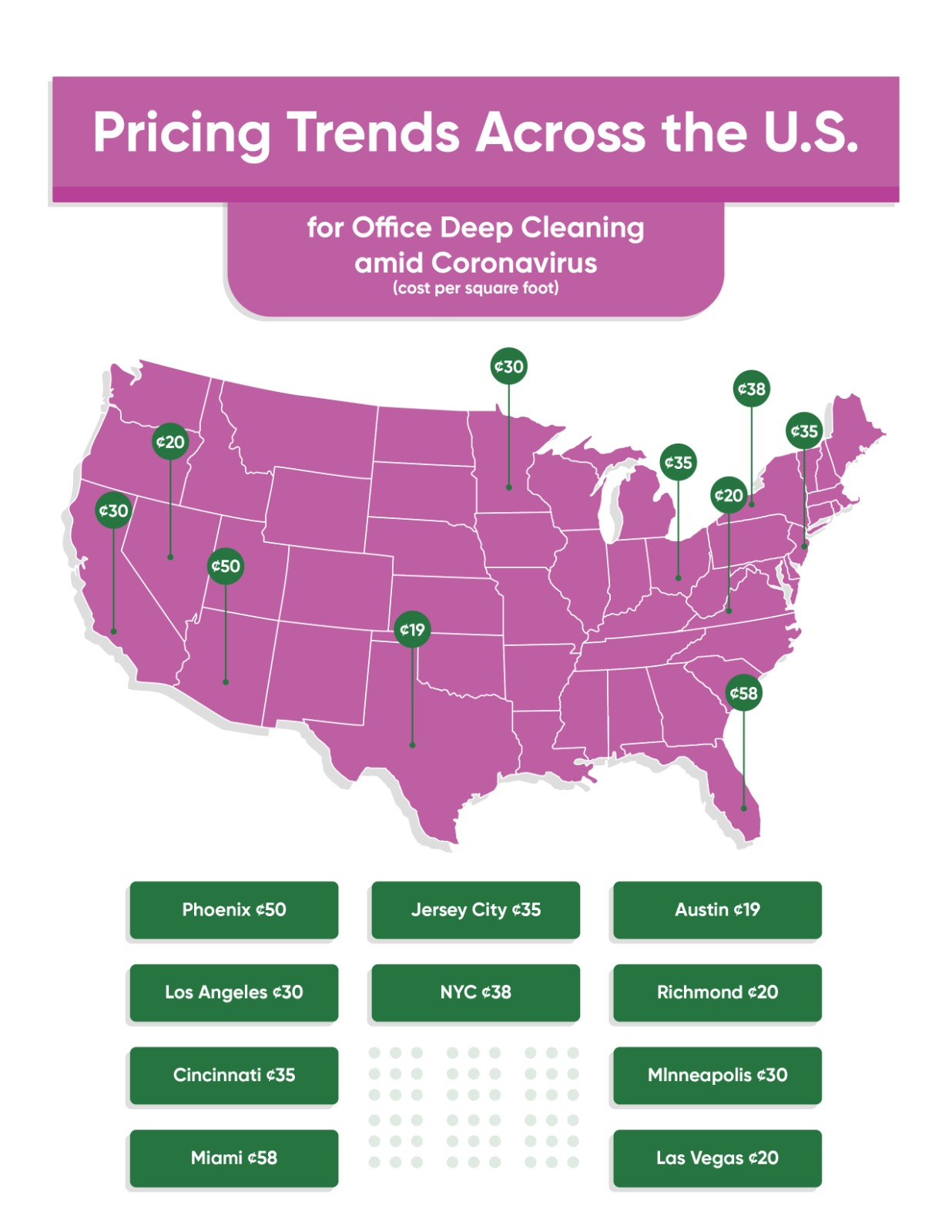 Deep Cleaning Cost Infographic